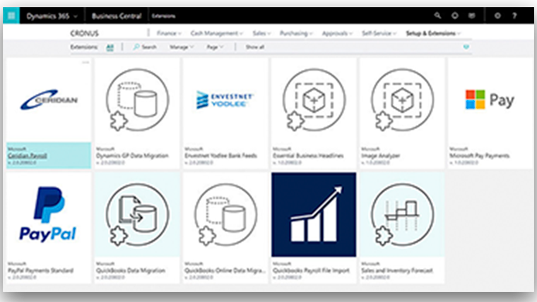 microsoft dynamics 365 implementation